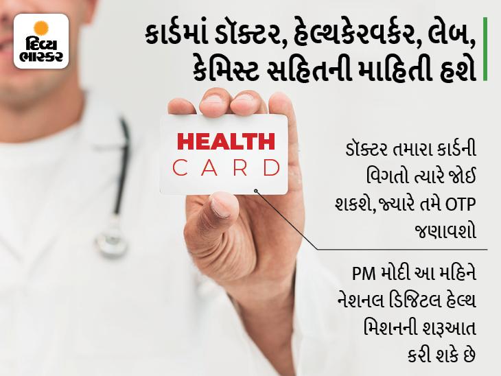 હવે એક OTP સબમિટ કરી ડૉક્ટર તમારાં સ્વાસ્થ્યની કુંડળી જાણી શકશે, કાર્ડમાં મેડિકલ રેકોર્ડથી લઈને દવાની નાનામાં નાની વિગતો સામેલ થશે|યુટિલિટી,Utility - Divya Bhaskar