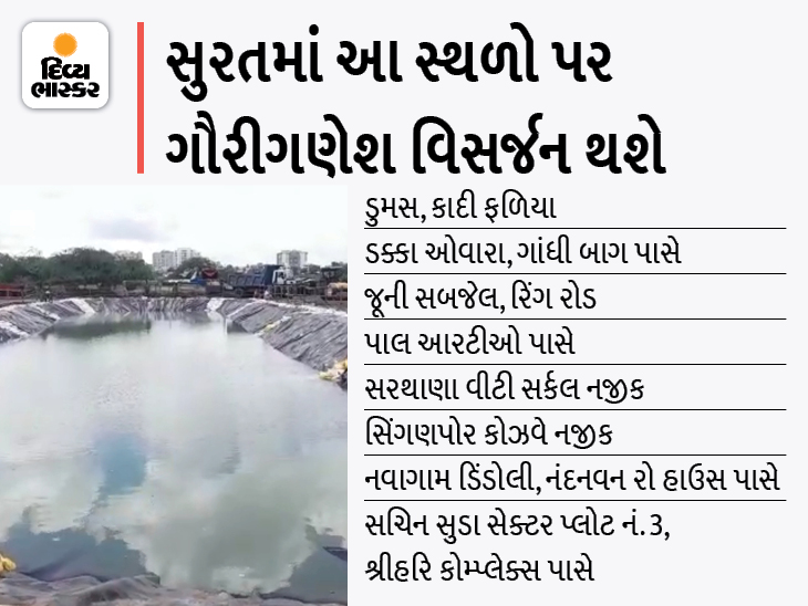 સુરતમાં ગૌરીગણેશ વિસર્જન માટે પાલિકા દ્વારા 8 કૃત્રિમ તળાવ તૈયાર, વિસર્જન માટે કુલ 19 તળાવ બનાવાશે સુરત,Surat - Divya Bhaskar