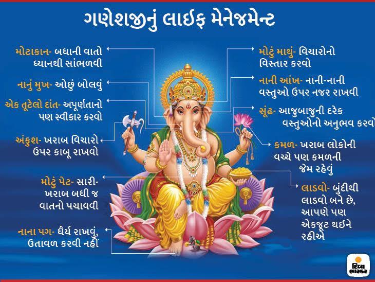 ભગવાન ગણપતિનું મોટું માથું જણાવે છે કે વ્યક્તિએ પોતાના વિચાર વિશાળ રાખવા જોઇએ, નાના પગનો સંદેશ છે કે વ્યક્તિએ ધૈર્ય જાળવી રાખવું જોઇએ|ધર્મ,Dharm - Divya Bhaskar