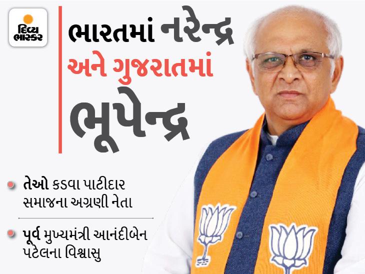 ગુજરાતને મળ્યા પ્રથમ અસ્સલ અમદાવાદી CM, દરિયાપુરની કડવાપોળના 'લાડકવાયા' તરીકે ઓળખાય છે ભૂપેન્દ્ર પટેલ|અમદાવાદ,Ahmedabad - Divya Bhaskar
