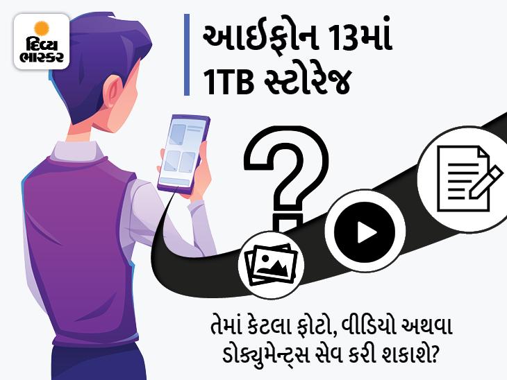 એપલ આઈફોન 13માં 1TB સ્ટોરેજ આપી શકે છે, જાણો આટલા સ્ટોરેજમાં કેટલા ફોટો અને વીડિયો સેવ કરી શકાશે|ગેજેટ,Gadgets - Divya Bhaskar