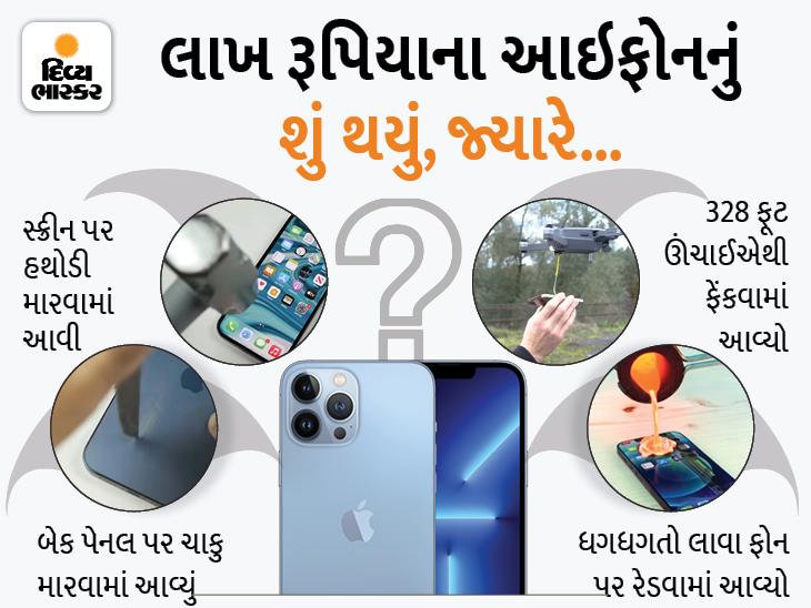 આઈફોન 12 પર ધગધગતા લાવા, 1 કિલોની હથોડીનો વાર અને 328 ફૂટ ઊંચેથી ફેંકવાની શી અસર થઈ? જાણો અનોખા એક્સપરિમેન્ટમાં|ગેજેટ,Gadgets - Divya Bhaskar