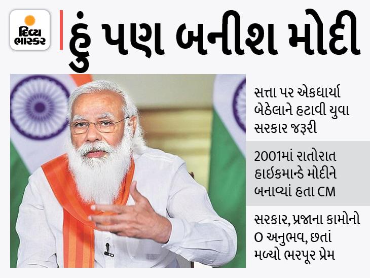 ભાજપમાં 'જૂના'ને દૂર કરી 'નવા' ને સત્તા સોંપવા પાછળનું ગણિત 'એક નહીં, અનેક મોદી' તૈયાર થાય અને સત્તાની ટોચ સુધી પહોંચી જાય...|અમદાવાદ,Ahmedabad - Divya Bhaskar