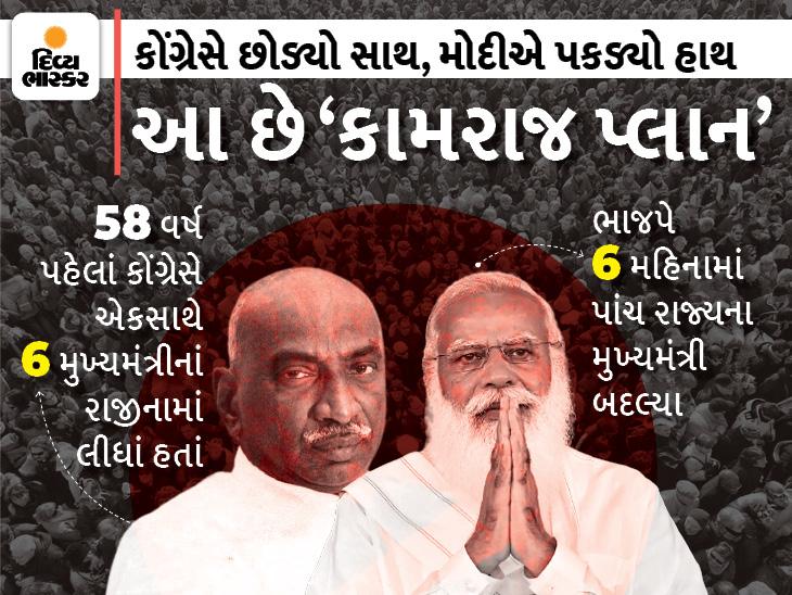 ભાજપે અપનાવ્યો કોંગ્રેસનો 'કામરાજ પ્લાન','સિનિયર નેતાઓને હોદ્દા પરથી દૂર કરી સંગઠનને મજબૂત બનાવો' અમદાવાદ,Ahmedabad - Divya Bhaskar