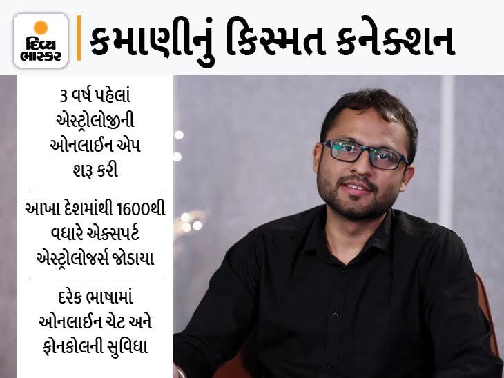એસ્ટ્રોલોજરની ભવિષ્યવાણી સાચી પડી તો એન્જિનિયરે એસ્ટ્રોલોજી એપ બનાવી, હવે દરરોજ 30 લાખનો બિઝનેસ, 1600 લોકોને જોબ આપી ધર્મ,Dharm - Divya Bhaskar
