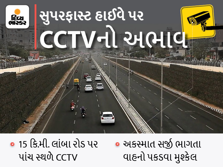 SG હાઈવે CCTVના અભાવે 'હિટ એન્ડ રન' ઝોન બન્યો, છેલ્લા બે વર્ષમાં અકસ્માતમાં 23 મોત, 43ને ગંભીર ઈજાઓ પહોંચી અમદાવાદ,Ahmedabad - Divya Bhaskar