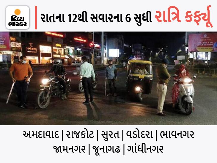 નવરાત્રિમાં 12 વાગ્યાથી શરૂ થતા કર્ફ્યૂનો અમલ માત્ર બે દિવસ સુધી રહેશે, પાછળના દિવસોમાં કર્ફ્યૂમાં વધુ છૂટછાટ મળવાની શક્યતા|અમદાવાદ,Ahmedabad - Divya Bhaskar
