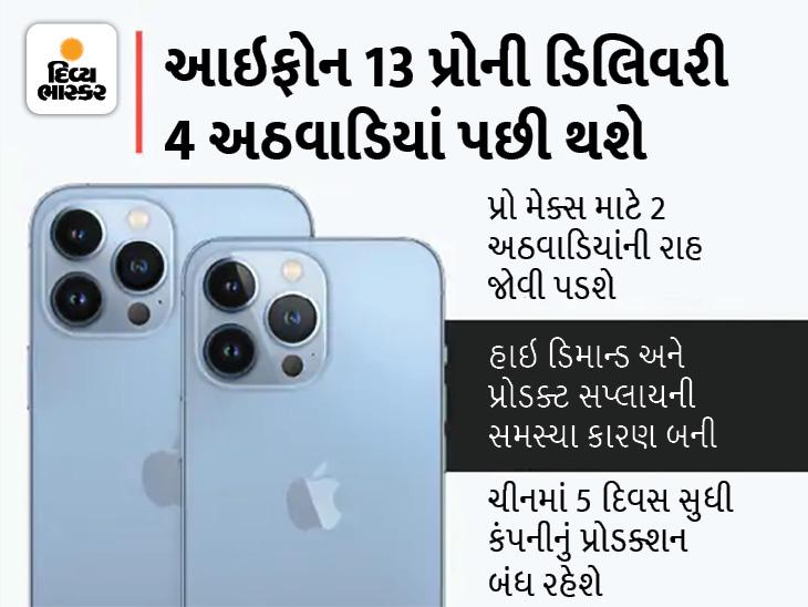 લેટેસ્ટ આઈફોન 13 સિરીઝના આઈફોન્સ માટે ગ્રાહકોએ હજુ 4 અઠવાડિયાંની રાહ જોવી પડશે, વીજળીની અછતને કારણે પ્રોડક્શનના પાટિયાં પડ્યાં ગેજેટ,Gadgets - Divya Bhaskar