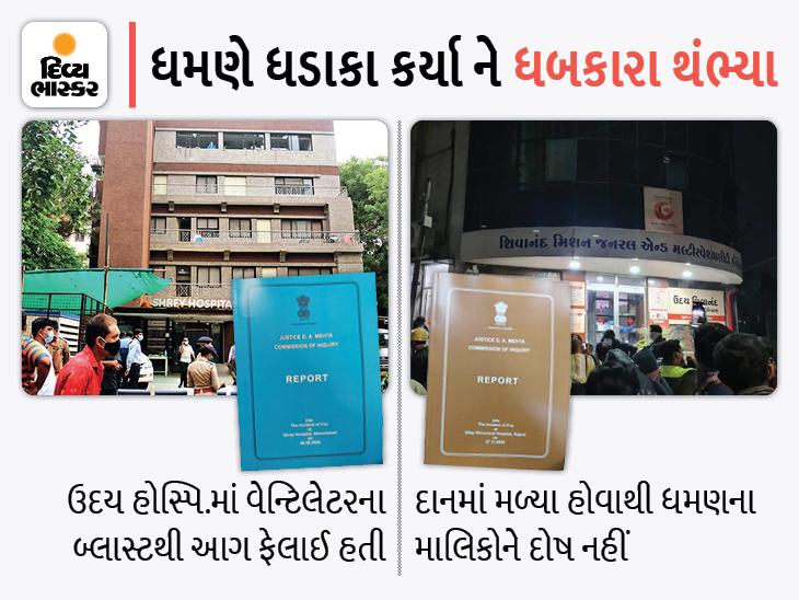 શ્રેય હોસ્પિ. અગ્નિકાંડમાં ટ્રસ્ટી ભરત મહંતની બેદરકારી, ઉદય શિવાનંદની આગમાં 'ધમણ' દોષી, છતાં દાનમાં મળ્યું હોવાથી કાર્યવાહી ન થઈ શકે!|અમદાવાદ,Ahmedabad - Divya Bhaskar