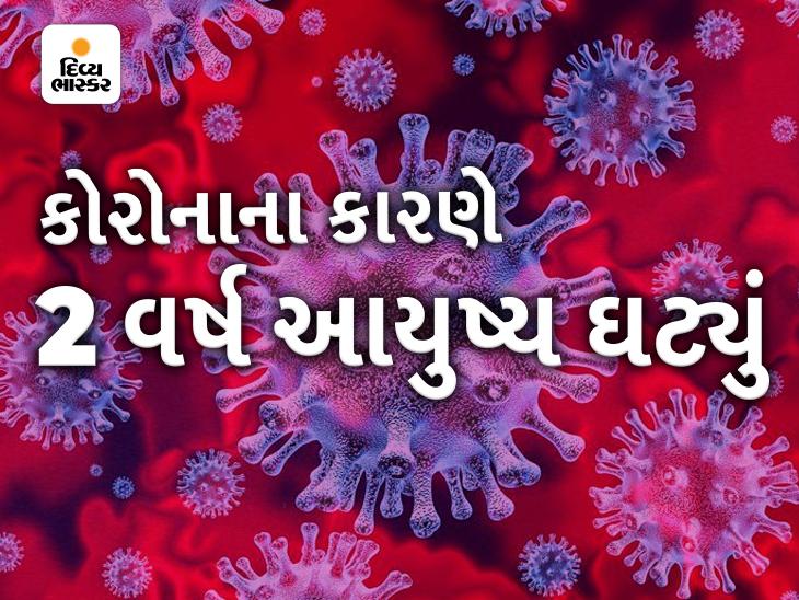 કોરોનાના કારણે લોકોનું આયુષ્ય ઘટ્યું, ભારતીય મહિલાઓ પર તેની શું અસર પડી જાણો હેલ્થ,Health - Divya Bhaskar