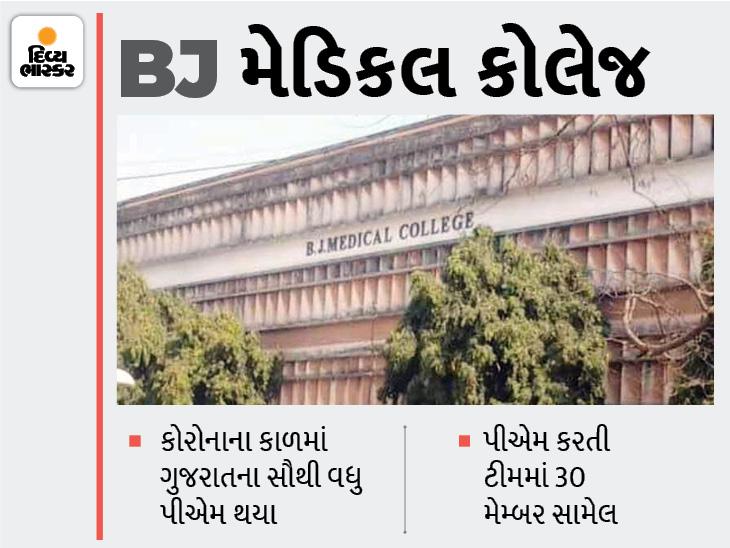 એશિયાની સૌથી મોટી સિવિલ હોસ્પિટલની બી જે મેડિકલ કોલેજમાં રોજ સરેરાશ 14 મૃતકના પોસ્ટમોર્ટમ, વર્ષે 4 હજાર પીએમ|અમદાવાદ,Ahmedabad - Divya Bhaskar