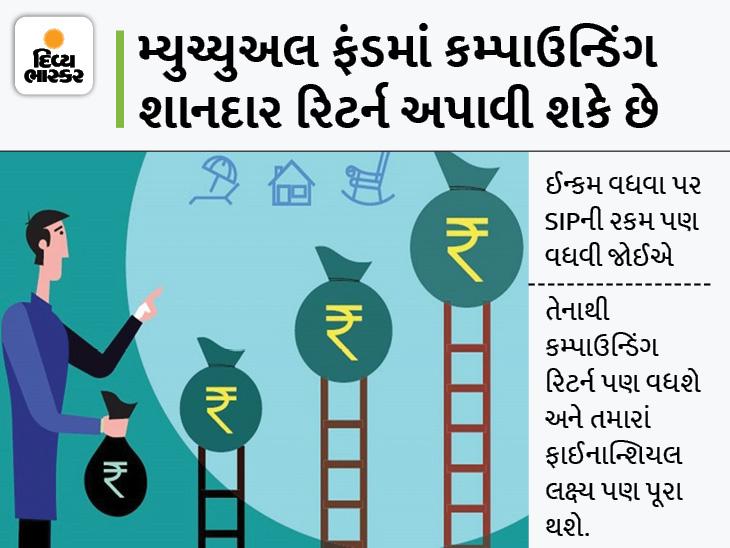 ઓછું રોકાણ કરવાં છતાં અનેક ગણું રિટર્ન મળી શકે છે, વહેલી તકે શરૂ કરવાથી વધુ લાભ મળશે|યુટિલિટી,Utility - Divya Bhaskar