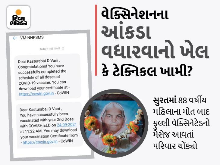 સુરતમાં 5 મહિના પહેલા કોરોનાથી મૃત્યુ પામનાર વૃદ્ધાને વેક્સિન લીધાનો મોબાઈલમાં મેસેજ આવ્યો, પરિવારના લોકો પણ આશ્ચર્યમાં મૂકાઈ ગયા|સુરત,Surat - Divya Bhaskar