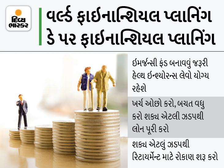 જેટલું ઝડપથી રોકાણ શરૂ કરશો ભવિષ્ય એટલું વધુ સુરક્ષિત રહેશે, ખરાબ સમય આવ્યો તો પૈસાની ચિંતા પણ નહીં રહે|યુટિલિટી,Utility - Divya Bhaskar