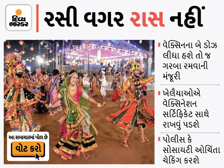 અમદાવાદના કોર્પોરેટરોએ નવરાત્રિમાં રાત્રે ઉજાગરા કરી લોકોનું વેક્સિન સર્ટિ ચેક કરવું પડશે, સોસાયટીઓને પણ જવાબદારી સોંપાઈ અમદાવાદ,Ahmedabad - Divya Bhaskar