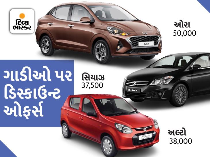 ફેસ્ટિવ સિઝનમાં ગાડીઓ પર બંપર ડિસ્કાઉન્ટ, મારુતિ S-Presso પર 48,000 તો હ્યુન્ડાઈની કોના EV પર 1.65 લાખનું ડિસ્કાઉન્ટ, અન્ય ગાડીઓ પર કેટલો ફાયદો ચેક કરી લો|ઓટોમોબાઈલ,Automobile - Divya Bhaskar