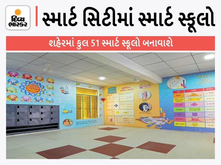 અમદાવાદ શહેરમાં AMC તમામ વોર્ડમાં એક સ્માર્ટ સ્કૂલ બનાવશે, આગામી શૈક્ષણિક સત્ર સુધીમાં સ્કૂલો બને તેવું આયોજન અમદાવાદ,Ahmedabad - Divya Bhaskar
