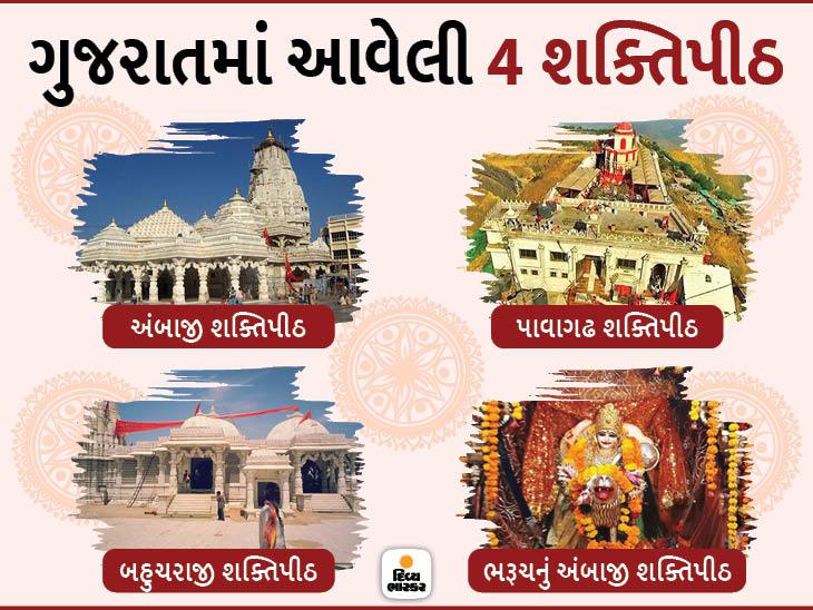 52 શક્તિપીઠ પૈકી ગુજરાતમાં 4 ધામ આવેલાં છે, જાણો આદ્યશક્તિનાં ચાર મંદિરો વિશે|ધર્મ,Dharm - Divya Bhaskar