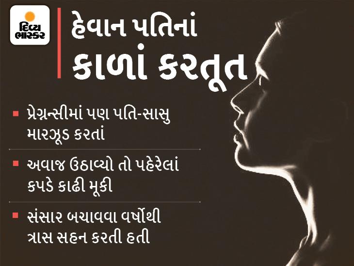 અમદાવાદમાં બીમાર પત્ની પથારીએ તરફડિયાં મારતી હતી, એમ છતાં પતિ શારીરિક સંબંધ બાંધવા જબરદસ્તી કરતો|અમદાવાદ,Ahmedabad - Divya Bhaskar