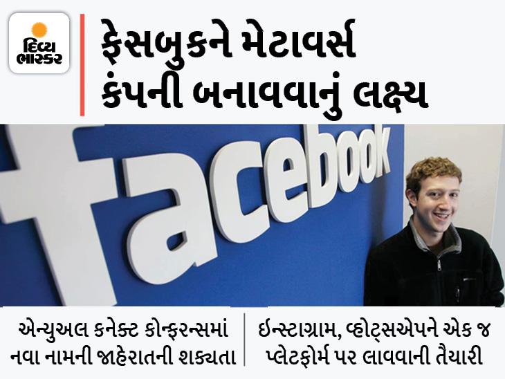 પોતાને રિબ્રાન્ડ કરવાની તૈયારીમાં સોશિયલ મીડિયા પ્લેટફોર્મ, ફેસબુકનું નામ પણ બદલાવાની શક્યતા બિઝનેસ,Business - Divya Bhaskar