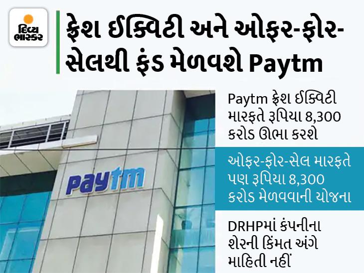 રૂપિયા 16,600 કરોડનું ભંડોળ એકત્રિત કરવાની Paytmની યોજના, નવેમ્બરના મધ્યભાગ સુધીમાં લિસ્ટીંગ થાય તેવી શક્યતા બિઝનેસ,Business - Divya Bhaskar