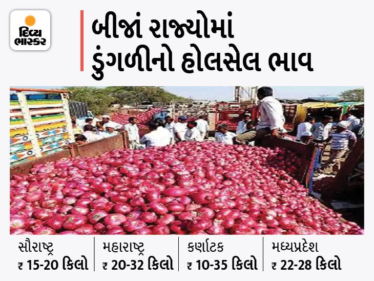 રાજ્યમાં દિવાળી ટાણે જ ડુંગળીના ભાવ 60 રૂપિયા પ્રતિ કિલો પહોંચ્યા, વરસાદના કારણે પાક બગડતા ભાવમાં ભડકો થવાના એંધાણ અમદાવાદ,Ahmedabad - Divya Bhaskar